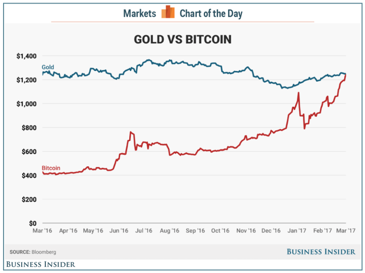 BITCOIN-OURO.png