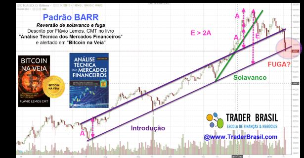 BARR no bitcoin 2018-01-17_12-37-52